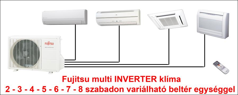Fujitsu multi inverter klíma akár 8 beltéri egységgel is